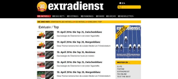 Screenshot von Quotenranking auf extradienst.at